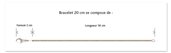 Trollbeads quelle est ma taille
